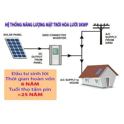Những điều cần biết về hệ thống hòa lưới điện năng lượng mặt trời