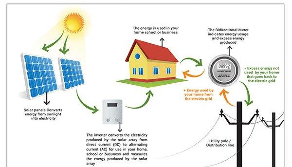 nhuttran129 - Hệ thống hòa lưới 2.1kwp năng lượng mặt trời chất