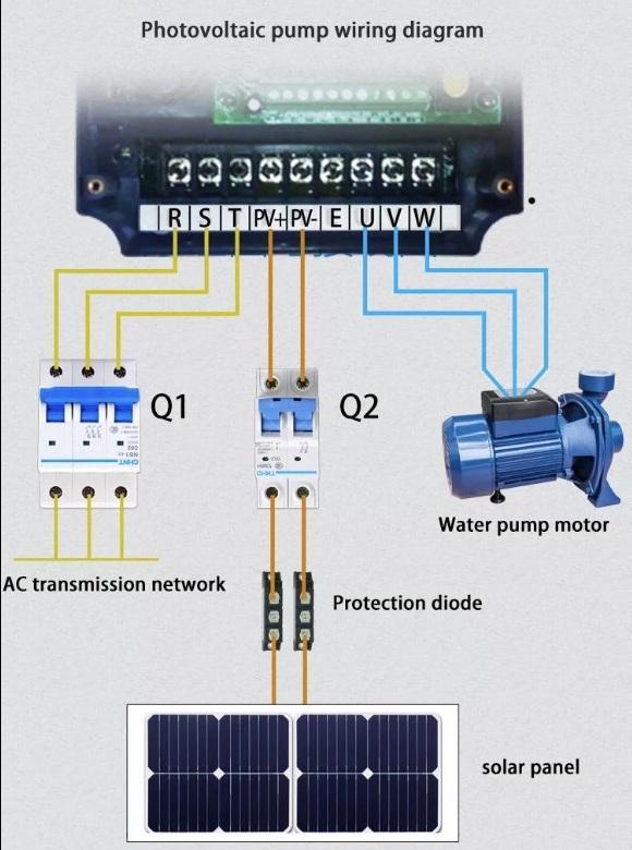 bien tan nang luong mat troi 220V 15Kwb - Biến tần bơm Năng lượng mặt trời 220V 1.5Kw